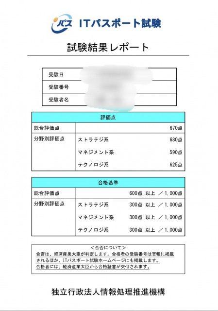 ITパスポート合格